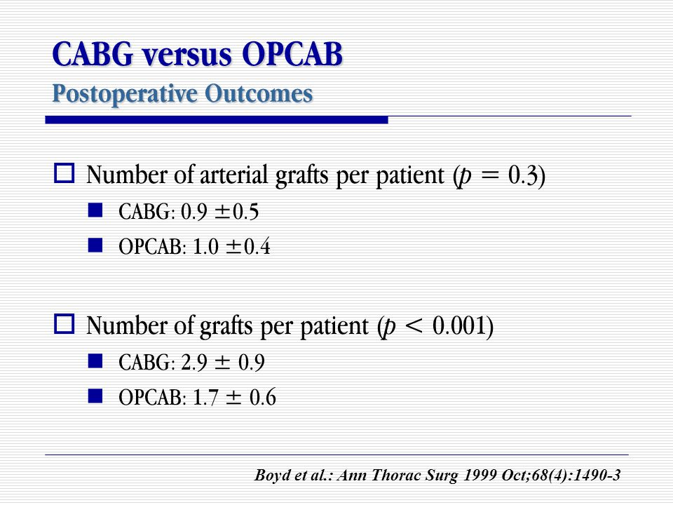 CABG versus OPCAB Postoperative Outcomes