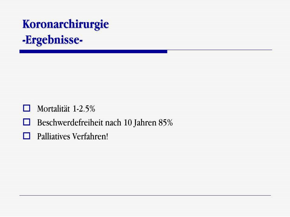 Koronarchirurgie -Ergebnisse-