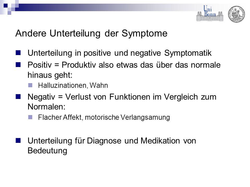 Andere Unterteilung der Symptome