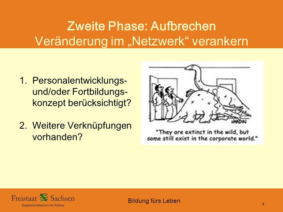 """Zweite Phase: Aufbrechen Veränderung im """"Netzwerk verankern"""