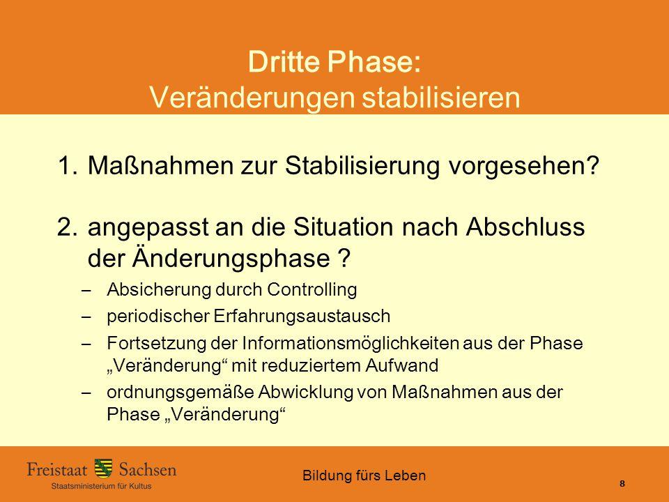 Dritte Phase: Veränderungen stabilisieren