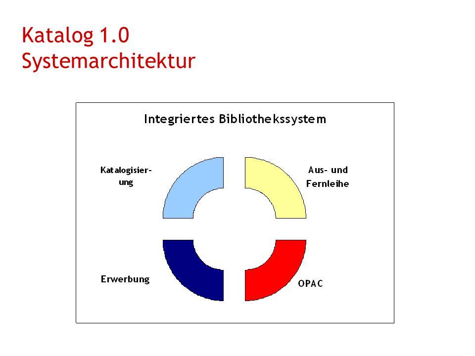 Katalog 1.0 Systemarchitektur