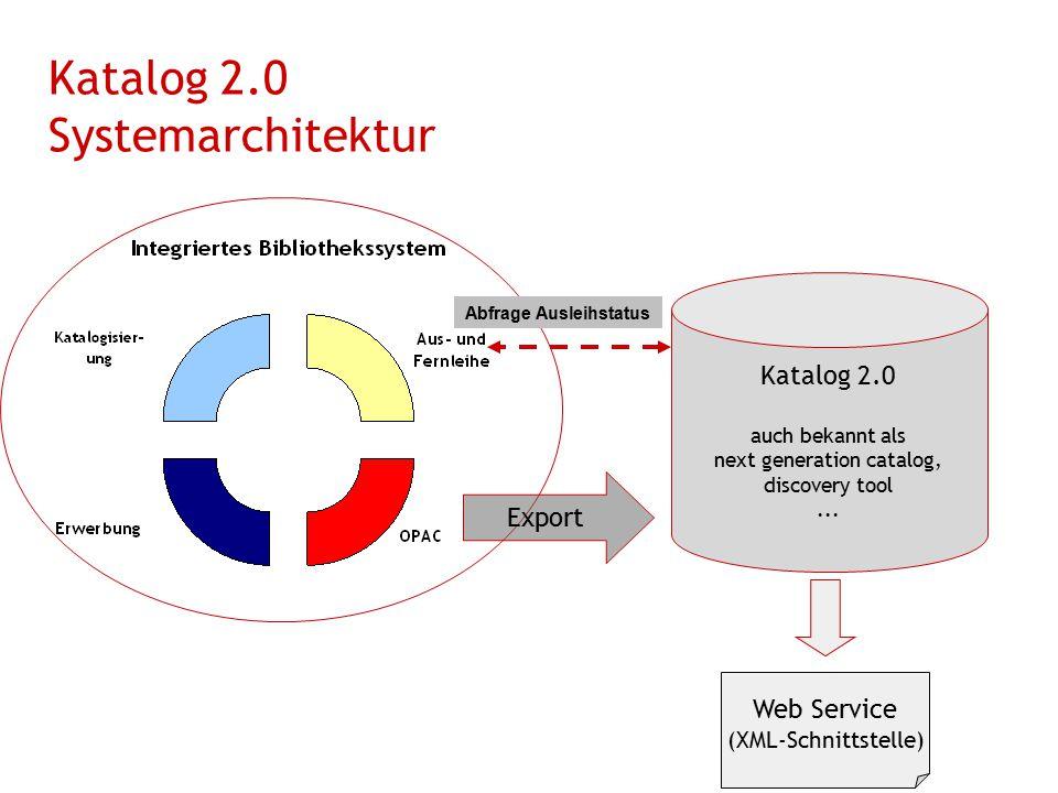 Katalog 2.0 Systemarchitektur