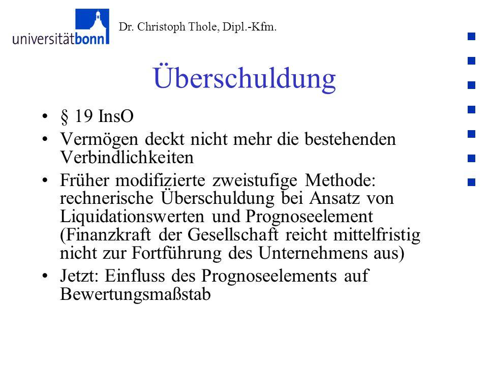 Überschuldung § 19 InsO. Vermögen deckt nicht mehr die bestehenden Verbindlichkeiten.