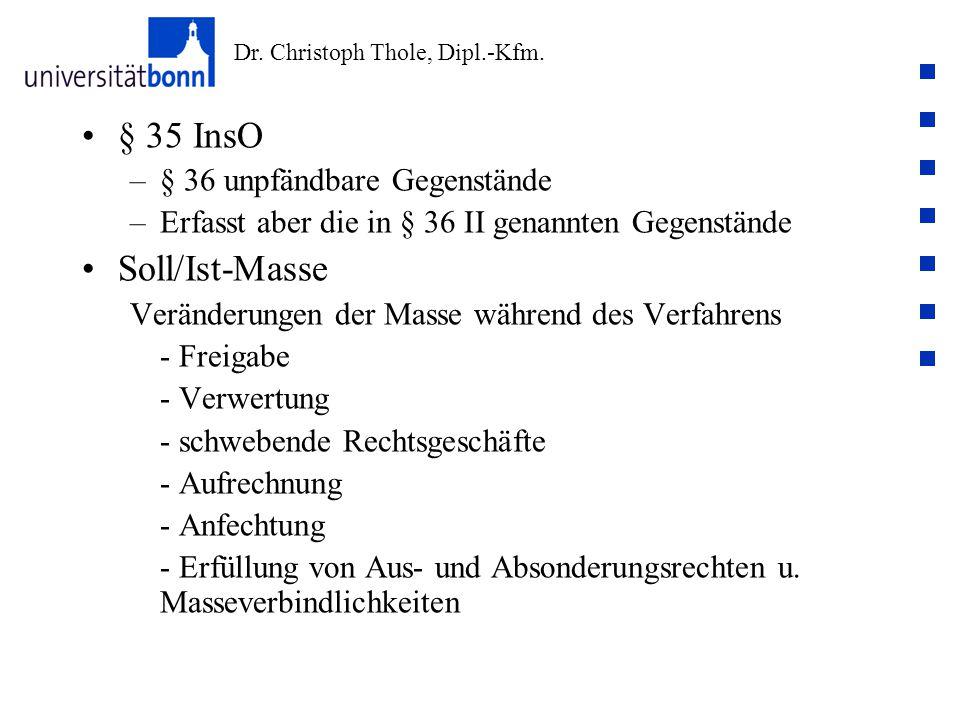 § 35 InsO Soll/Ist-Masse § 36 unpfändbare Gegenstände