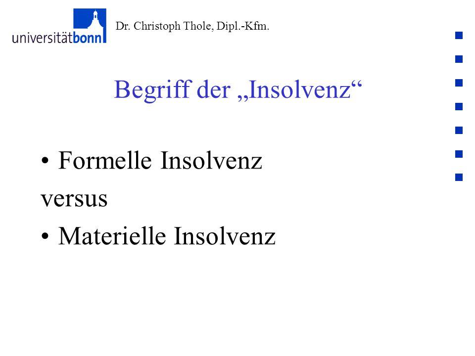 """Begriff der """"Insolvenz"""