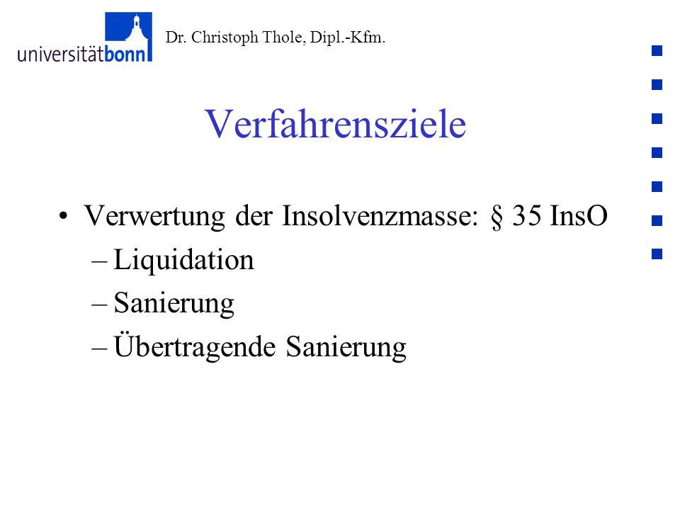 Verfahrensziele Verwertung der Insolvenzmasse: § 35 InsO Liquidation