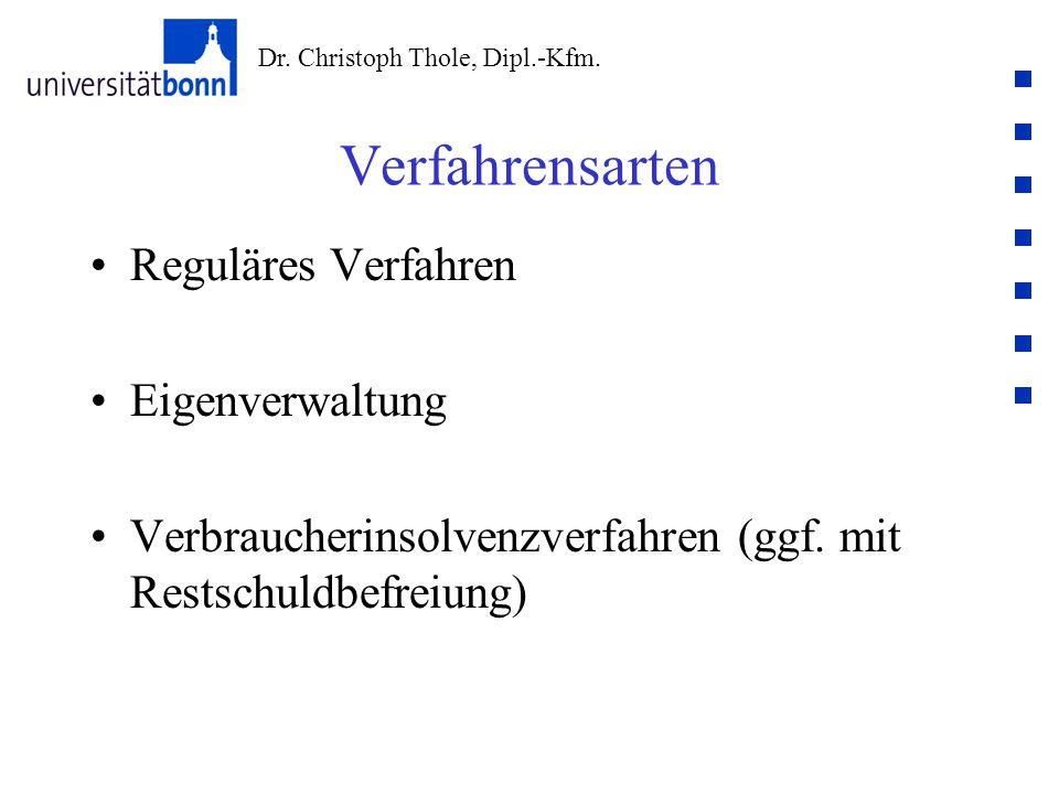 Verfahrensarten Reguläres Verfahren Eigenverwaltung
