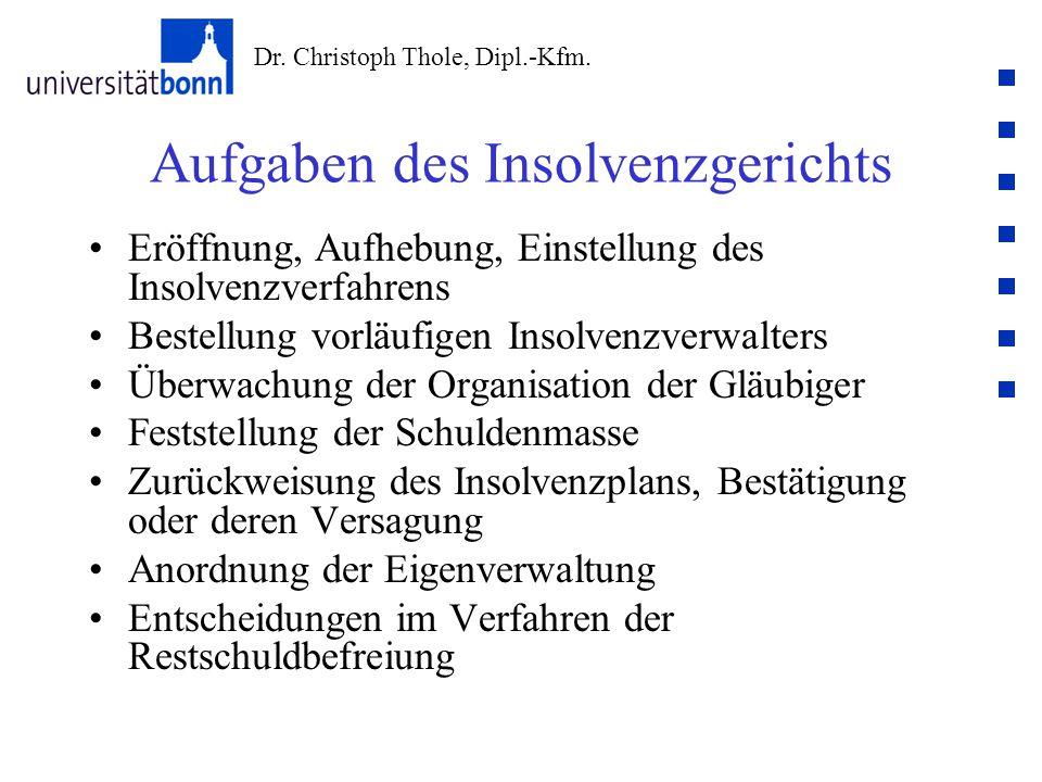Aufgaben des Insolvenzgerichts