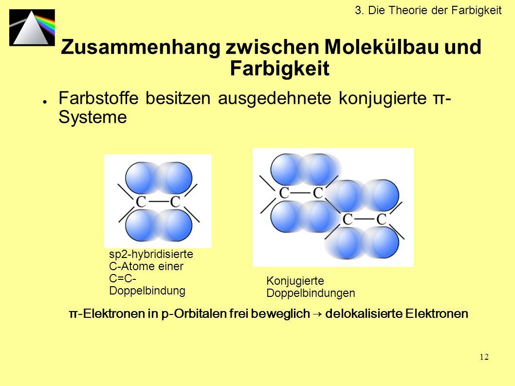 Zusammenhang zwischen Molekülbau und Farbigkeit