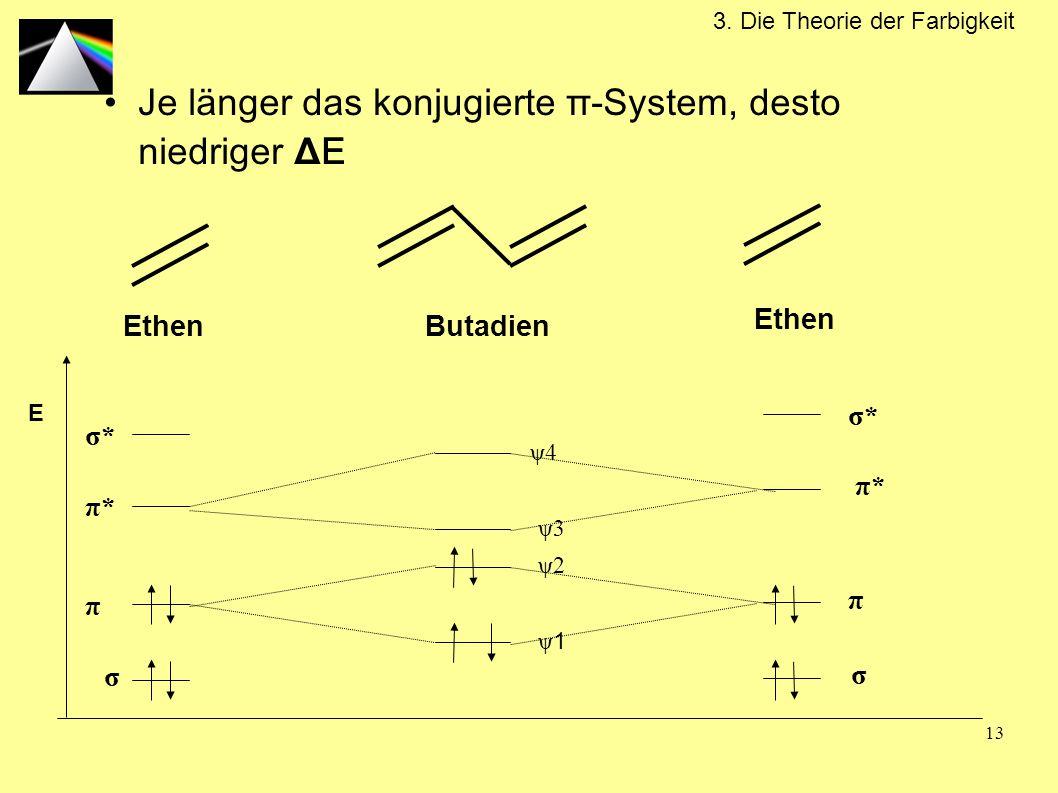 Je länger das konjugierte π-System, desto niedriger ΔE