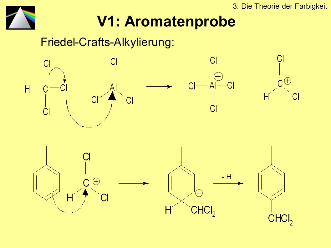 V1: Aromatenprobe Friedel-Crafts-Alkylierung: