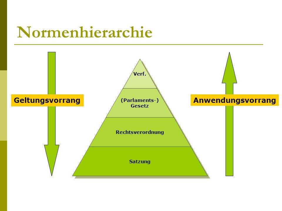 Normenhierarchie Geltungsvorrang Anwendungsvorrang