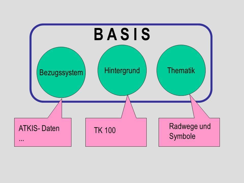 B A S I S Hintergrund Thematik Bezugssystem Radwege und Symbole