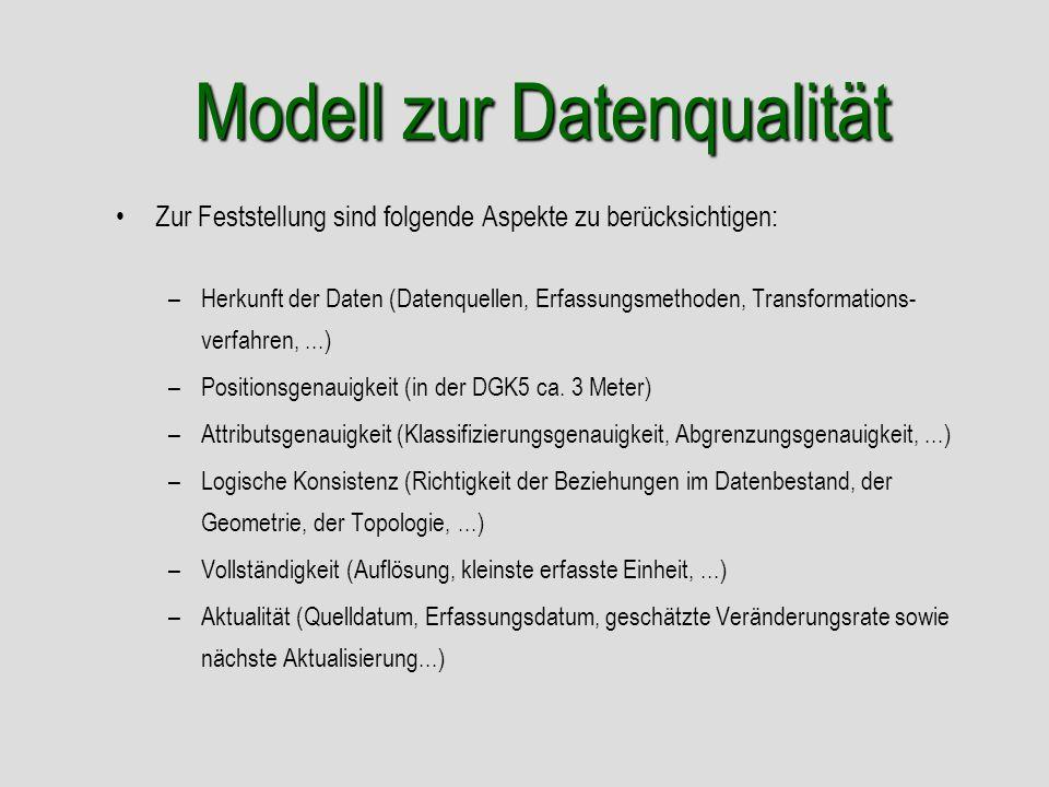 Modell zur Datenqualität