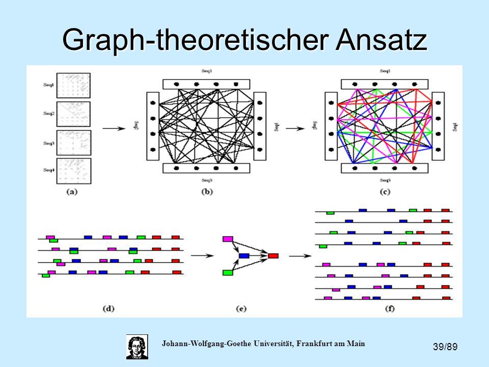 Graph-theoretischer Ansatz