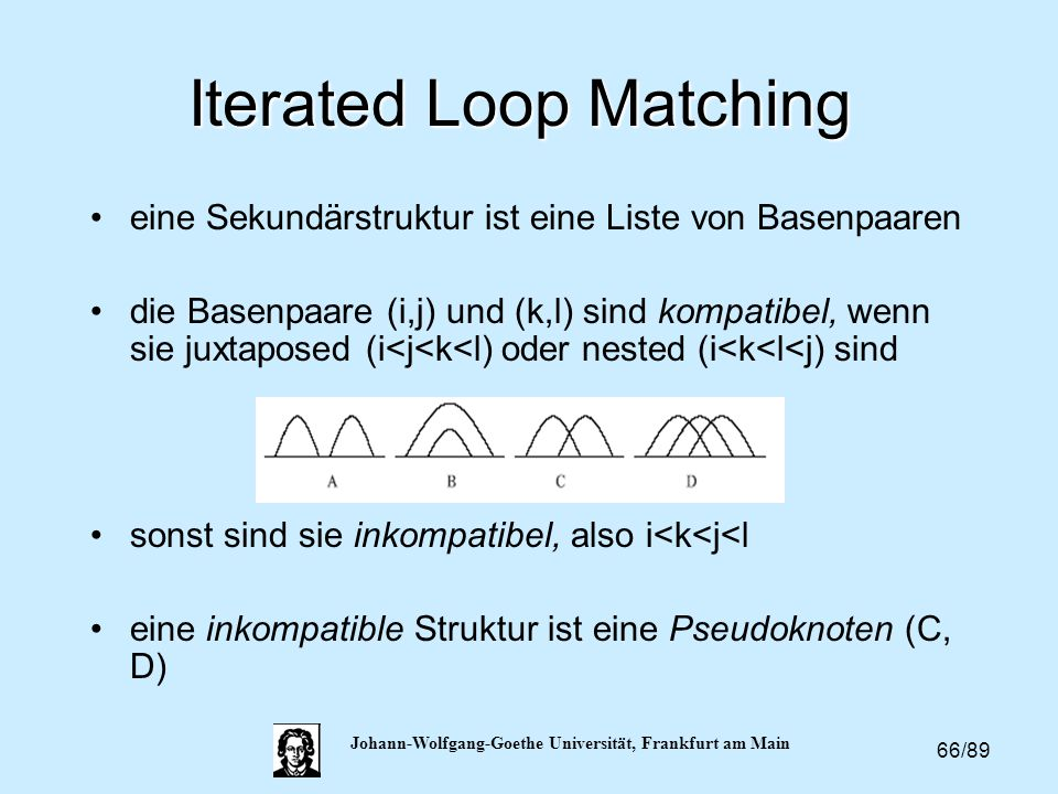 Iterated Loop Matching