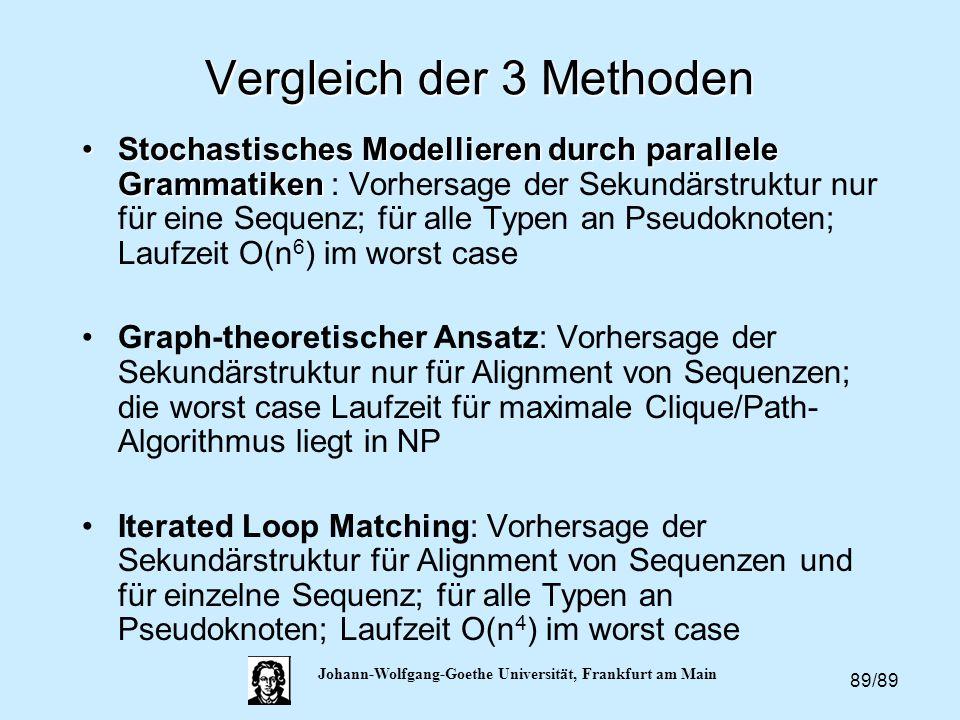Vergleich der 3 Methoden
