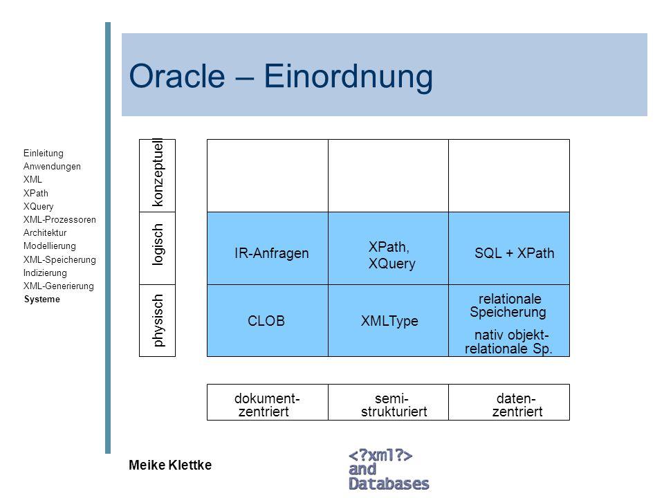 Oracle – Einordnung konzeptuell logisch XPath, XQuery IR-Anfragen