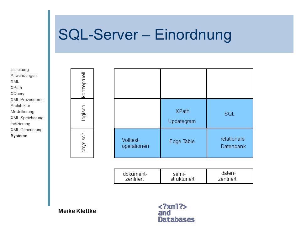 SQL-Server – Einordnung