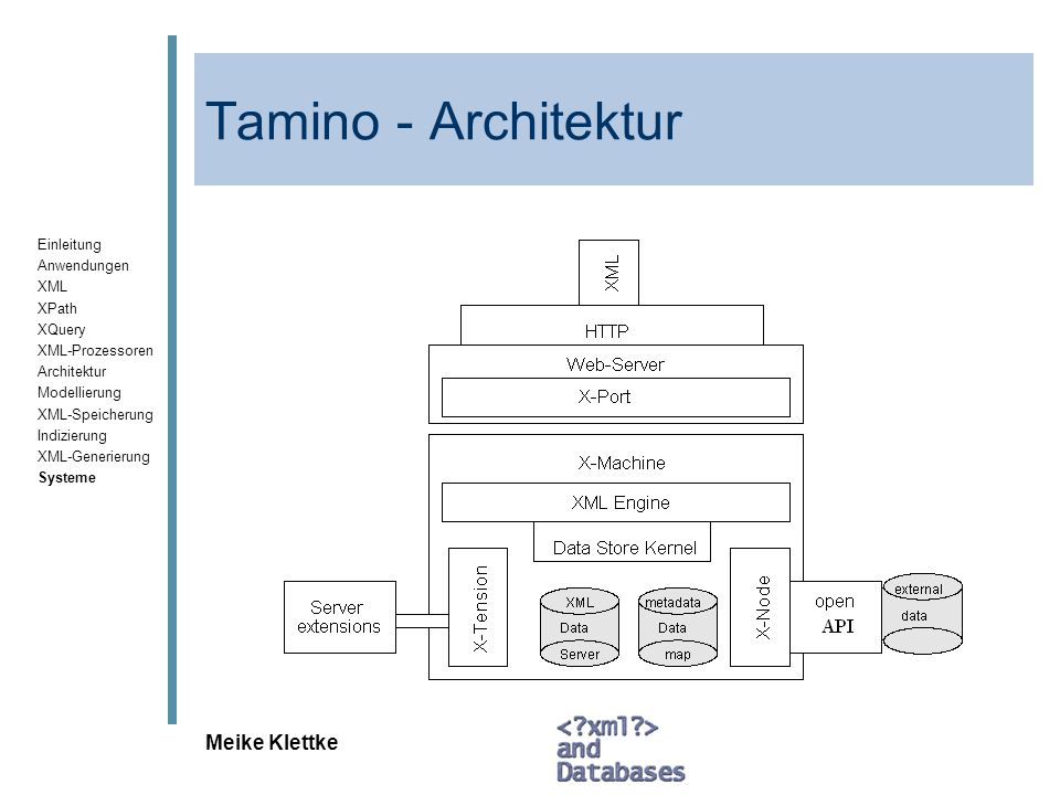 Tamino - Architektur Meike Klettke
