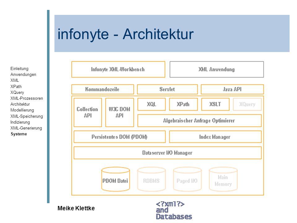 infonyte - Architektur
