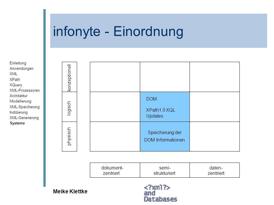 infonyte - Einordnung Meike Klettke konzeptionell DOM logisch