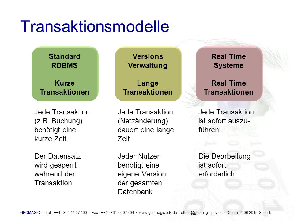 Versions Verwaltung Lange Real Time Systeme Real Time Transaktionen