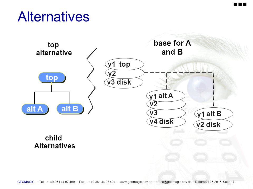 Alternatives base for A and B top alt A alt B top alternative v1 top