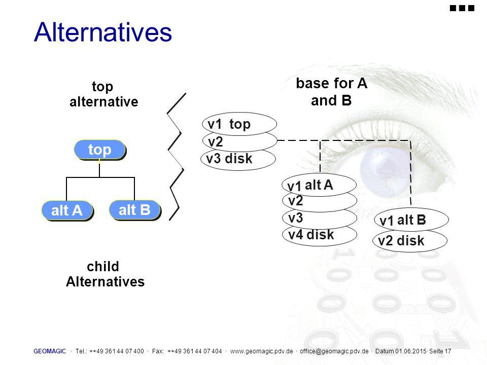 Alternatives base for A and B top alt A alt B top alternative v1 top