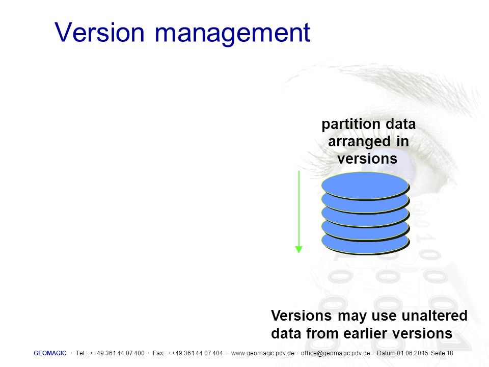 Version management partition data arranged in versions