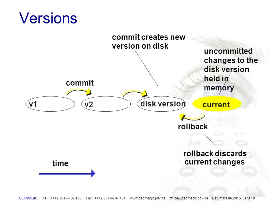 Versions commit creates new version on disk