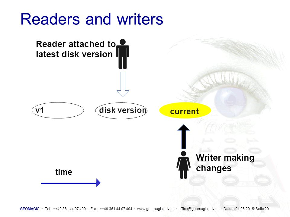 Readers and writers Reader attached to latest disk version