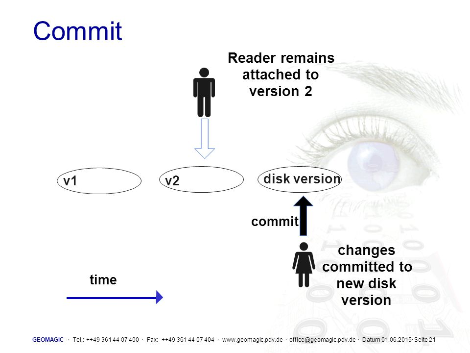 Commit Reader remains attached to version 2 changes committed to