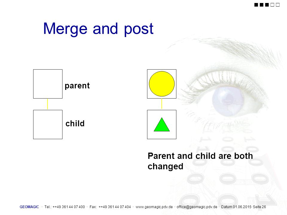 Merge and post Parent and child are both changed parent child