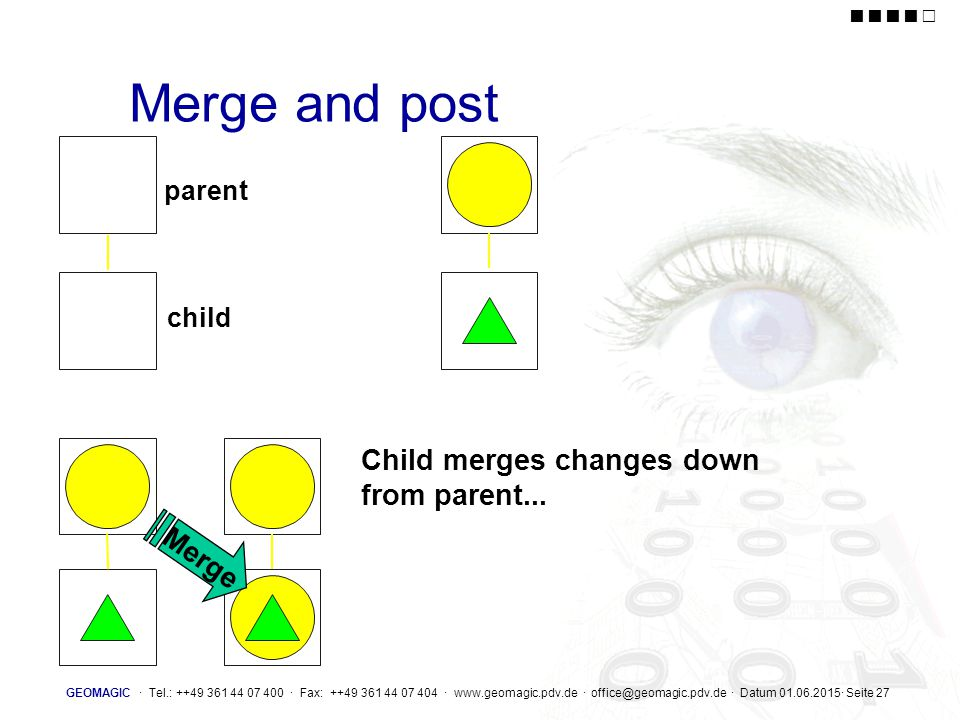 Merge and post Child merges changes down from parent... Merge parent