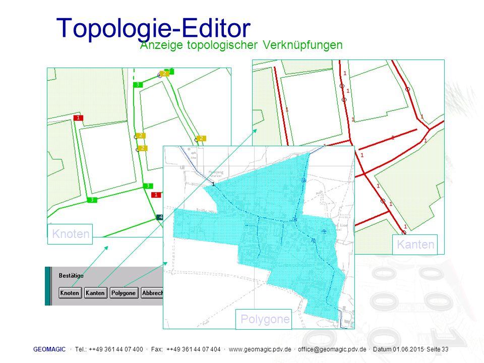 Anzeige topologischer Verknüpfungen