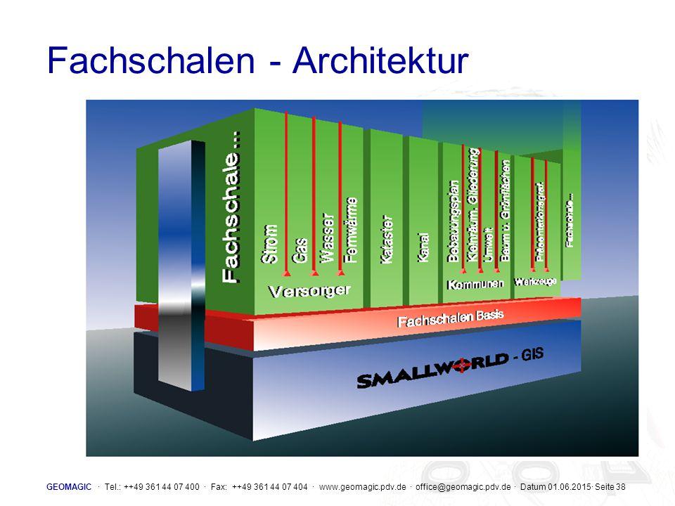 Fachschalen - Architektur