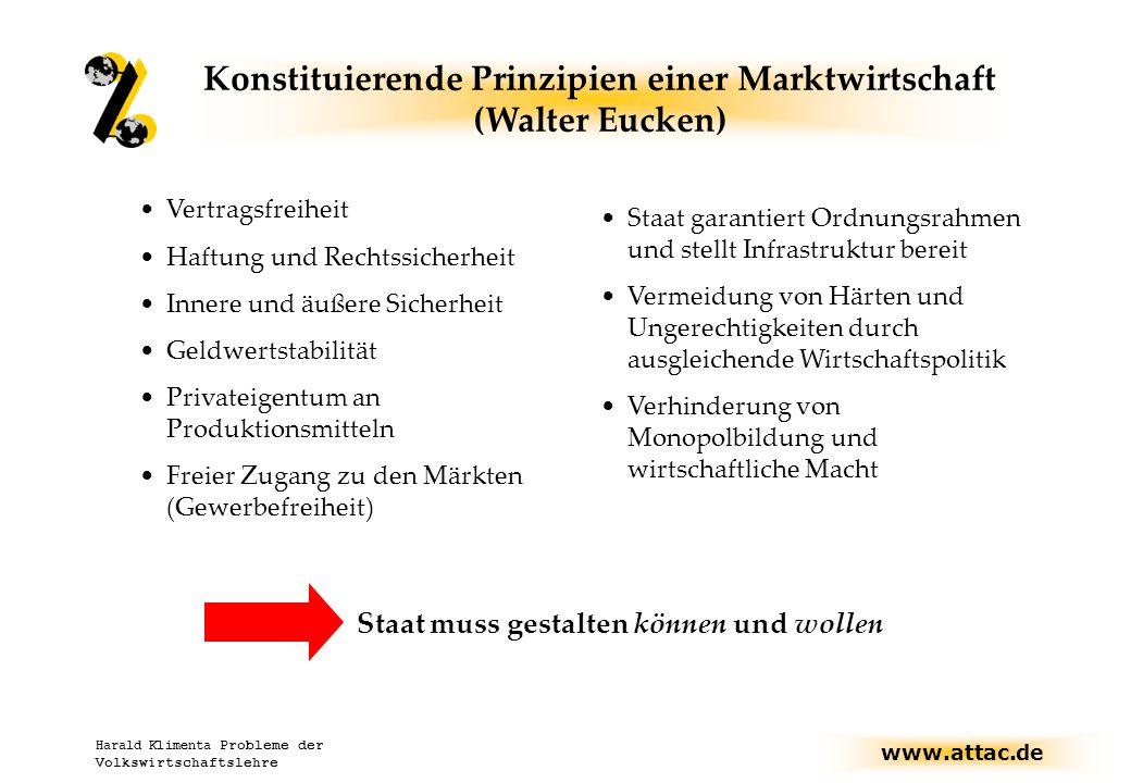 Konstituierende Prinzipien einer Marktwirtschaft (Walter Eucken)