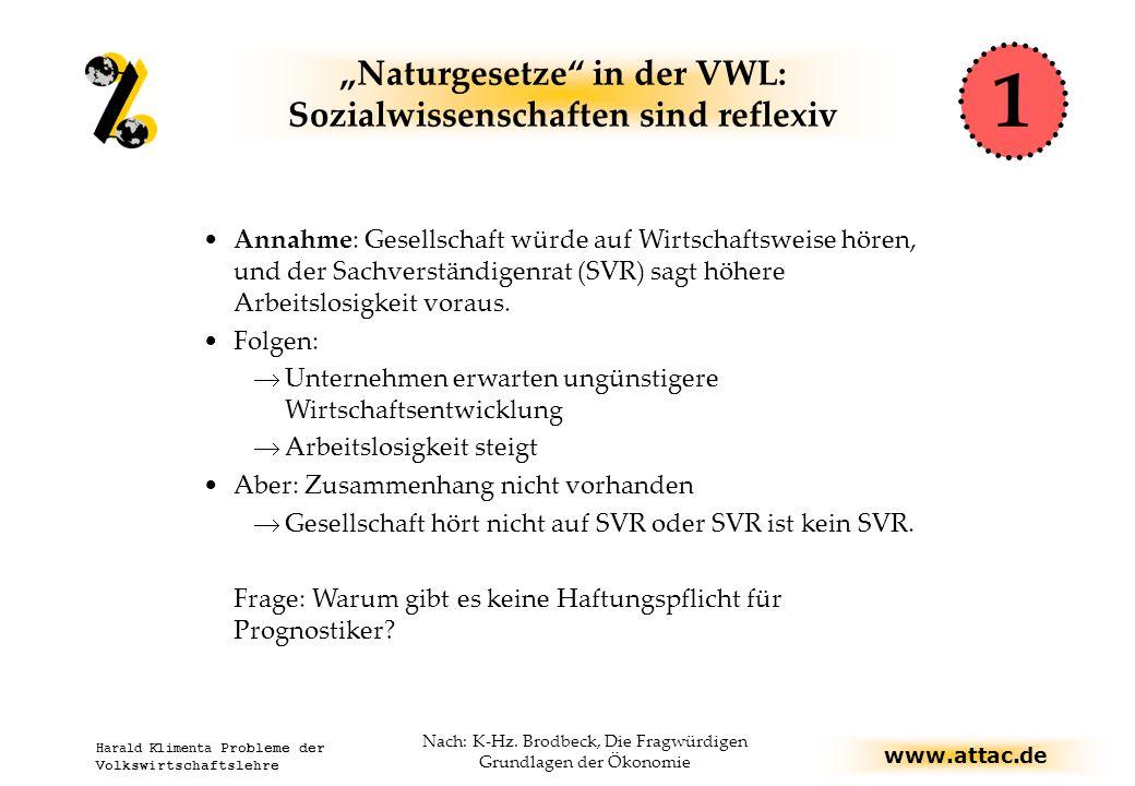 """""""Naturgesetze in der VWL: Sozialwissenschaften sind reflexiv"""