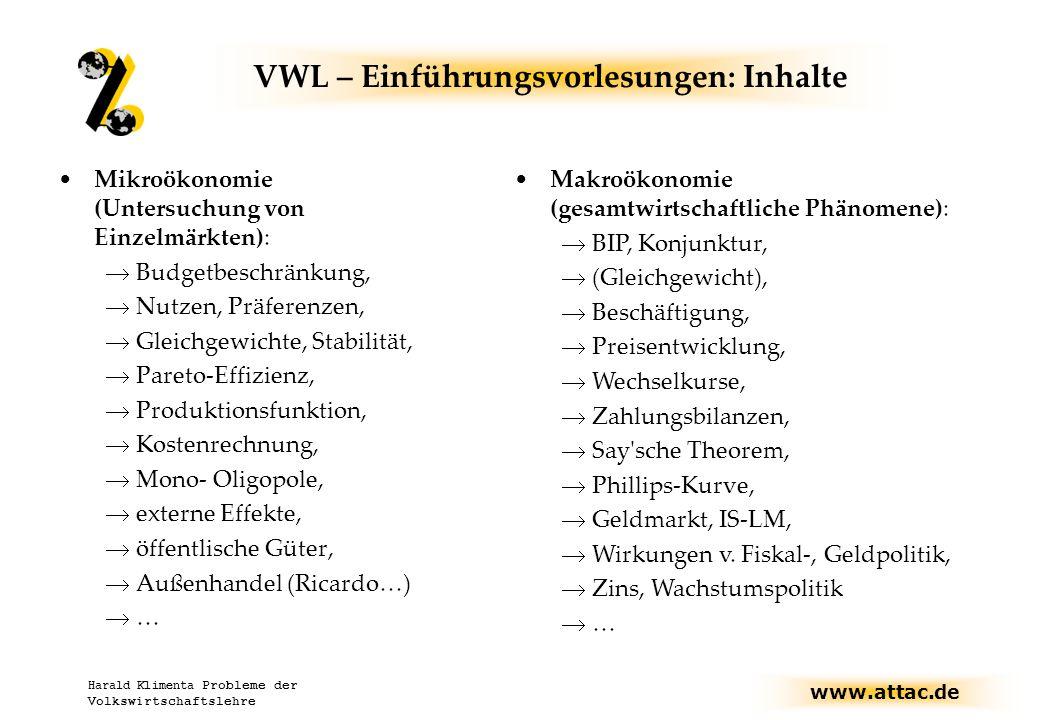 VWL – Einführungsvorlesungen: Inhalte