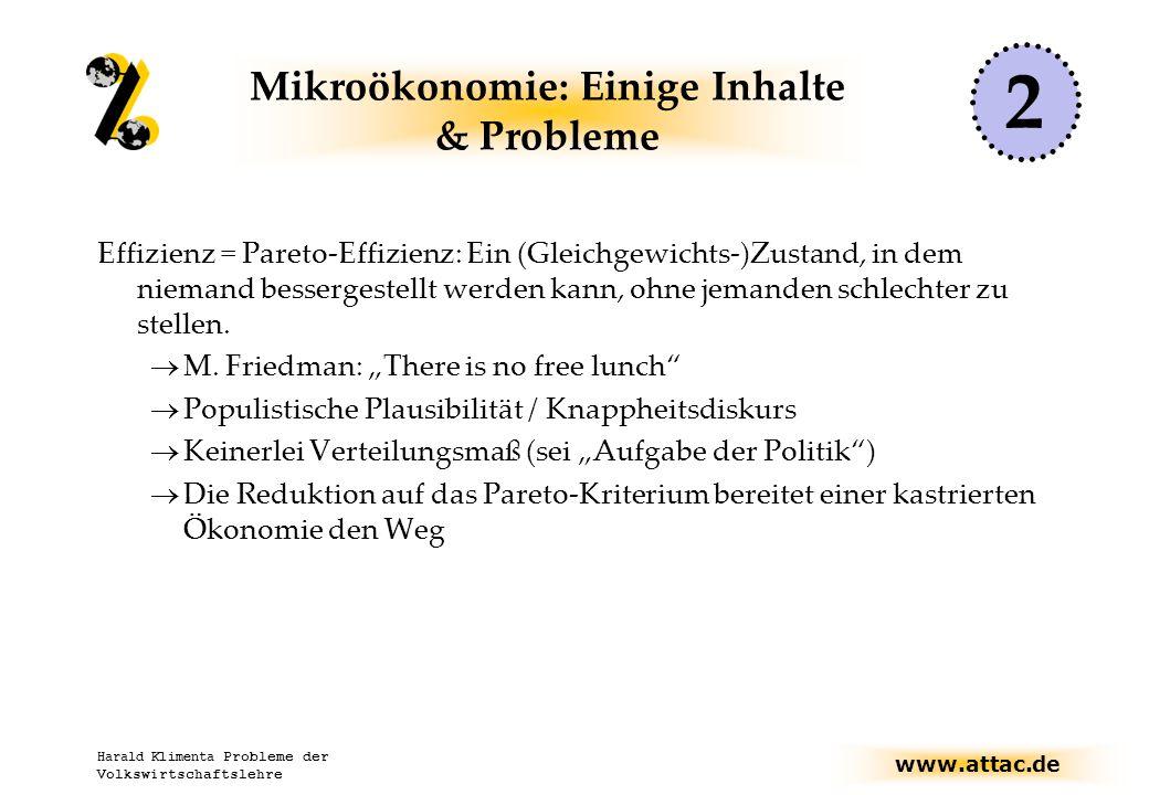 Mikroökonomie: Einige Inhalte & Probleme