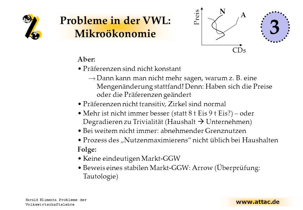 Probleme in der VWL: Mikroökonomie