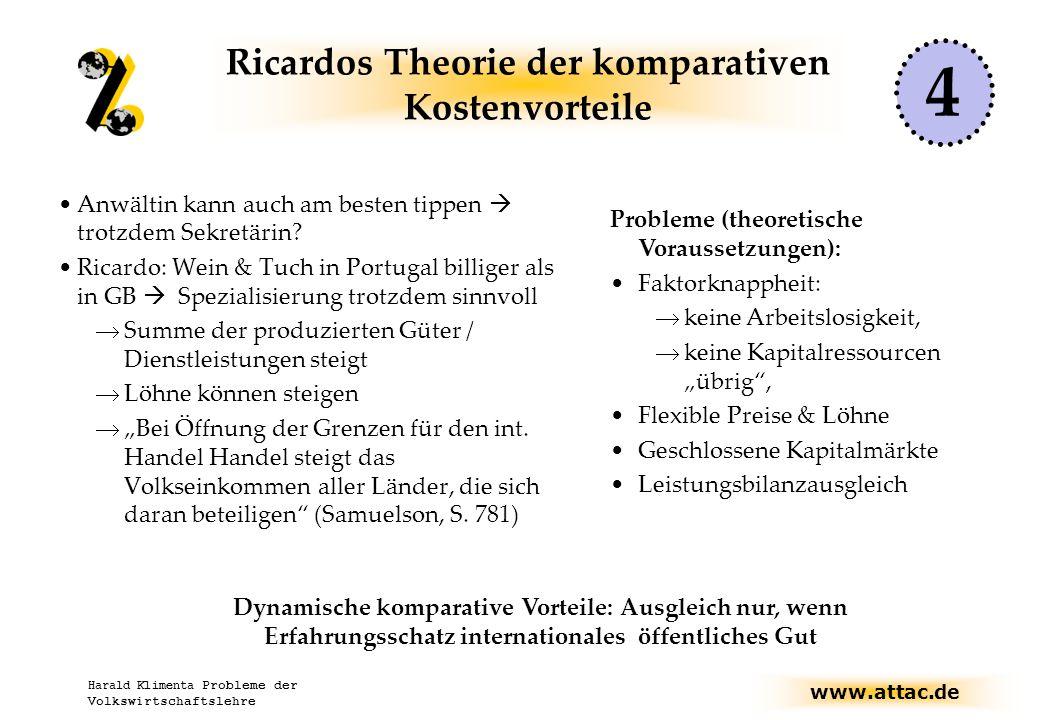 Ricardos Theorie der komparativen Kostenvorteile