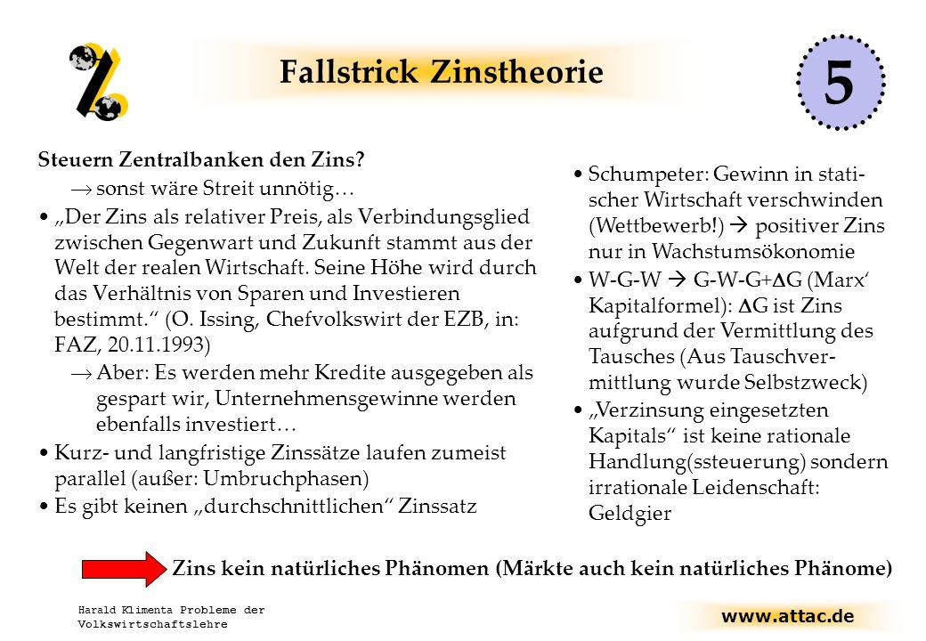 Fallstrick Zinstheorie