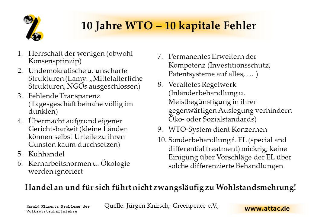 10 Jahre WTO – 10 kapitale Fehler