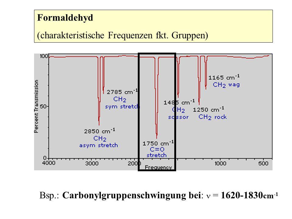 Formaldehyd (charakteristische Frequenzen fkt.