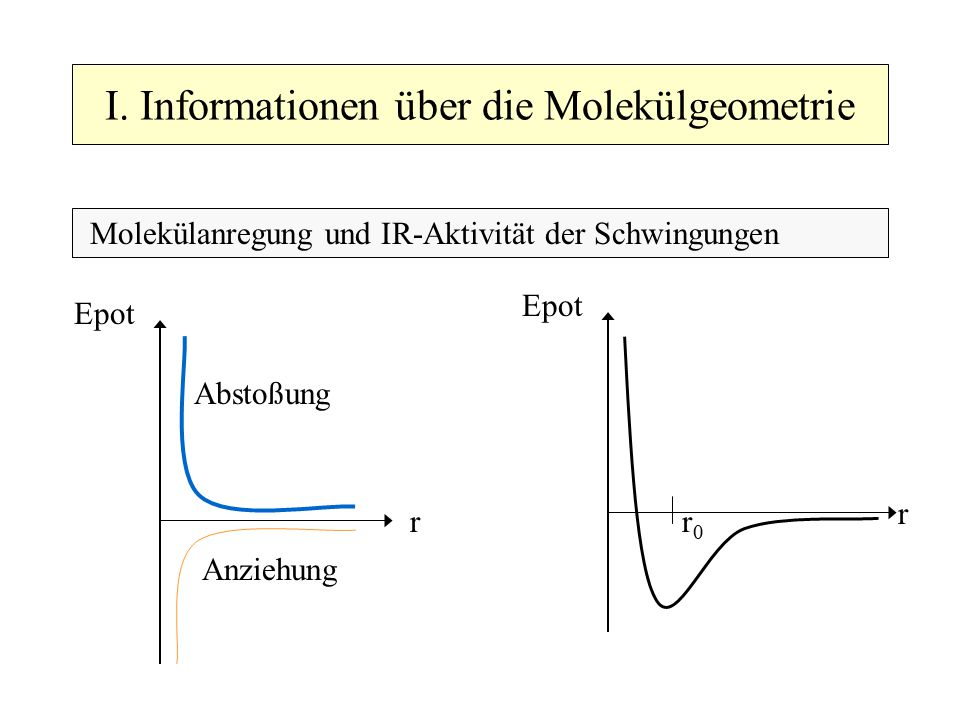 I. Informationen über die Molekülgeometrie