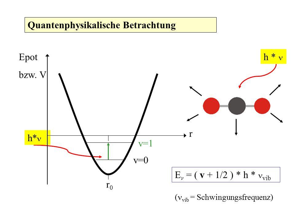 Quantenphysikalische Betrachtung