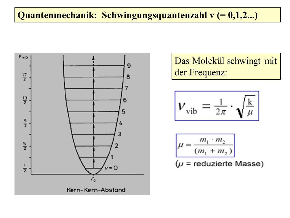 Quantenmechanik: Schwingungsquantenzahl v (= 0,1,2...)